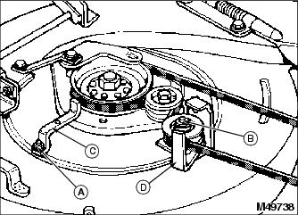 John Deere Deck Drive Belt For Gx85 With 30 Deck | John