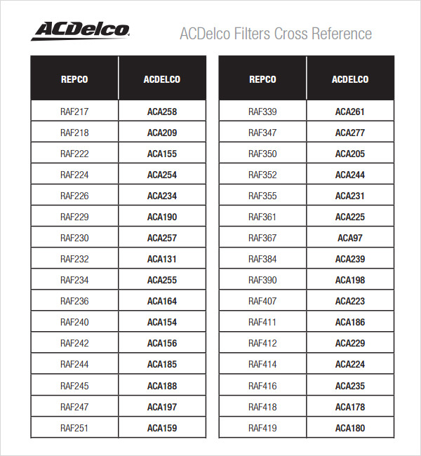 John deere oil filter cross reference chart john deere filters