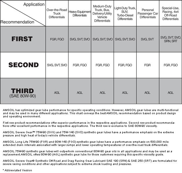 John Deere Oil Filter Cross Reference Chart