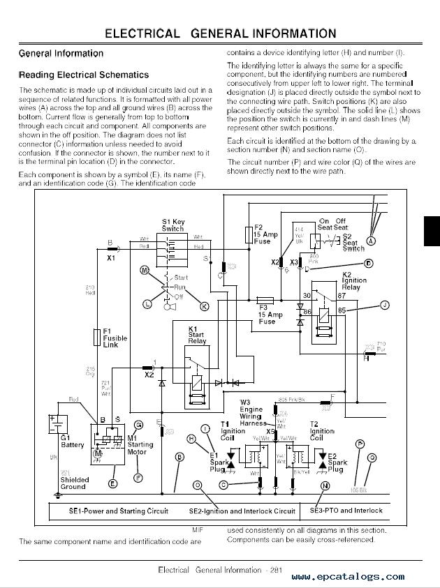 John Deere 1420 Manual