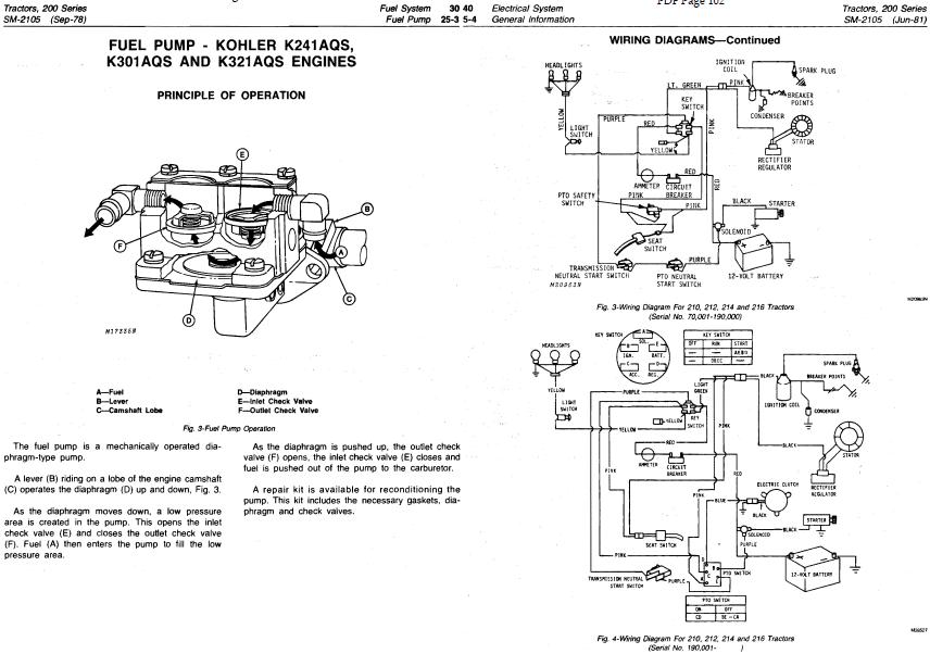 John Deere 214 Parts Manual Manuals. John Deere Tractors Tractor Parts Manuals. John Deere. John Deere 14t Baler Pto Shaft Diagram At Scoala.co