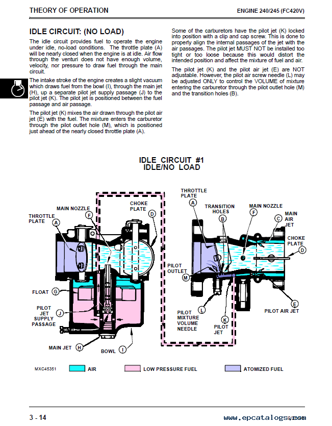 John Deere 285 Lawn Tractor Manual – John Deere 320 Ignition Wiring Diagram