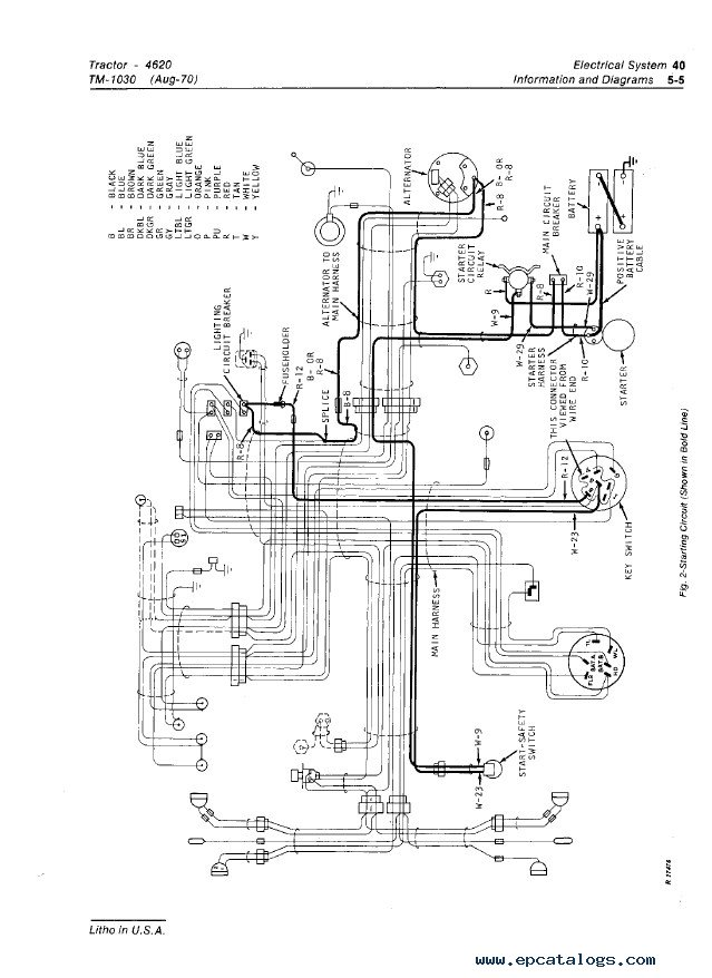 Tecumseh hmsk80 oil also Kawasaki Bayou 300 Fuel Line Diagram besides Showthread as well 55 Ford Fairlane Wiring Diagram Radio Diagrams 1955 Victoria Parts additionally Basic Car Parts Diagram Diagrams Engine. on kawasaki mule 2510 parts