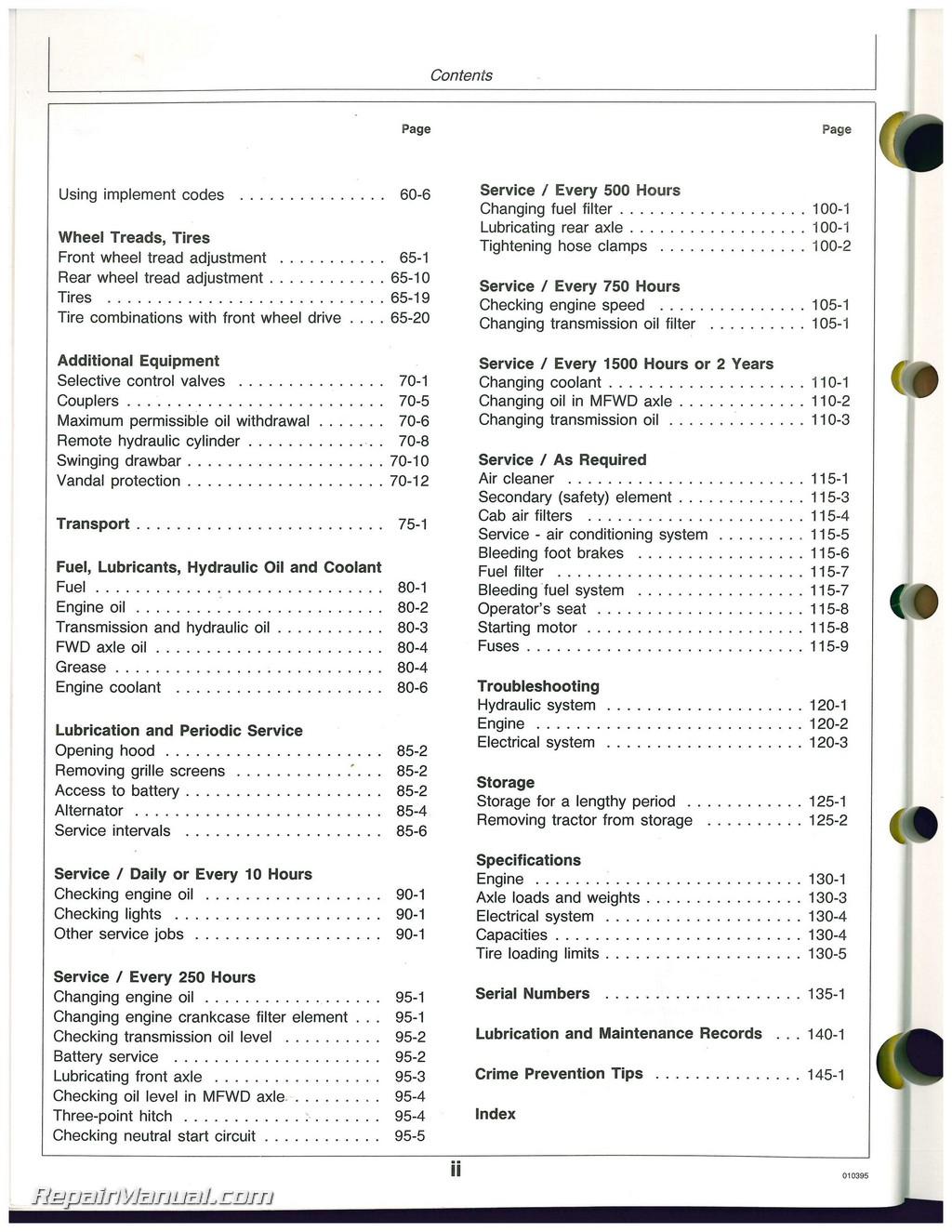 John Deere Manuals | Parts, Service, Repair and Owners Manuals