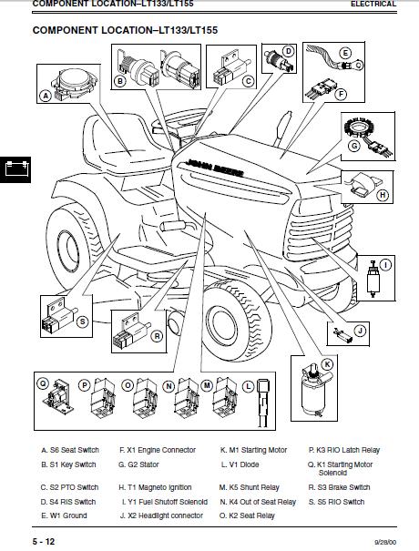 John Deere Lt133 Manual Manuals. John Deere Repair Manual Lt133lt155lt166 951p On Cd. John Deere. John Deere Lawn Mower Electrical Diagram Rio At Scoala.co
