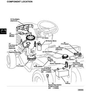 John Deere D140 Belt Diagram For Scotts 25 With 46 Deck 6675101 Pictures Marvelous 19 further T24987796 Free belt routing diagrams john deere moreover UN8v 9825 furthermore John Deere Deck Parts Diagram likewise Murray Riding Mower Wiring Diagram. on wiring diagram john deere stx38
