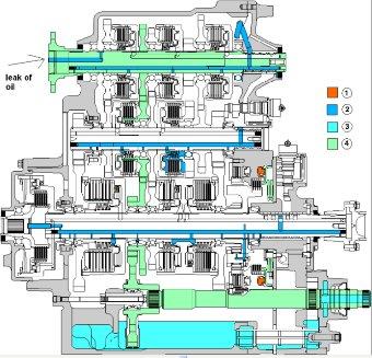 John Deere Powershift Transmission | John Deere Transmission